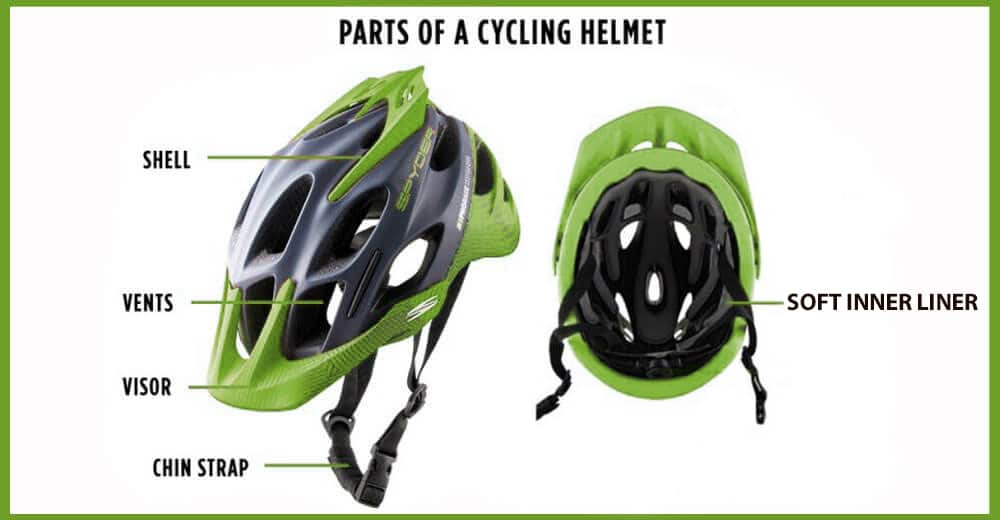 toddler helmets review